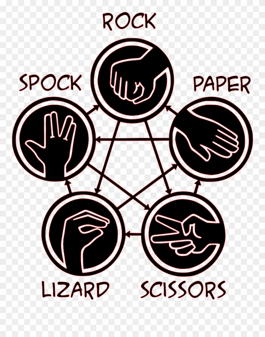 Movies, Personal Use, Rock Paper Scissors Bbt.