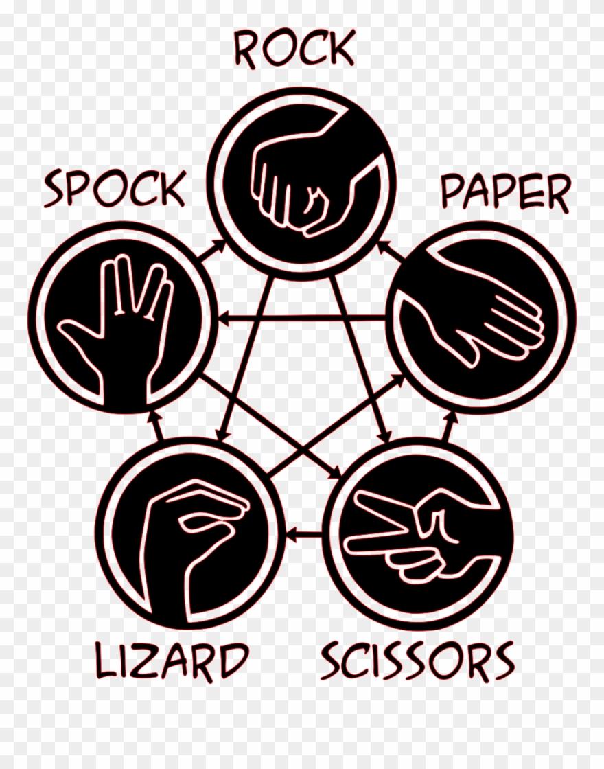 Movies, Personal Use, Rock Paper Scissors Bbt.