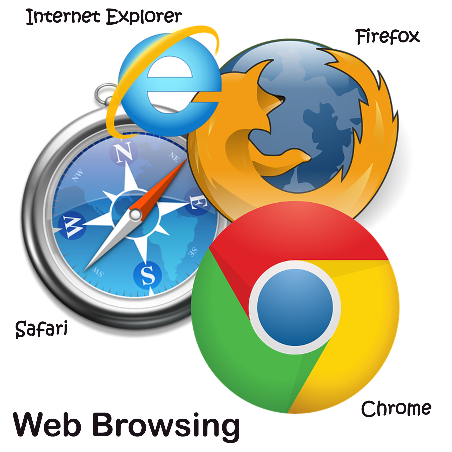 Clipart Web Browsing.