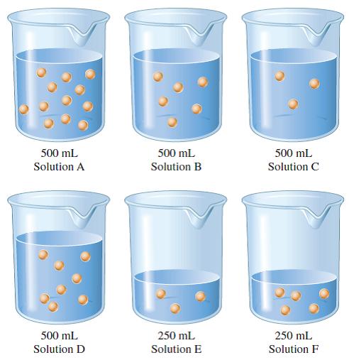 Solved: The drawings shown below represent beakers of.