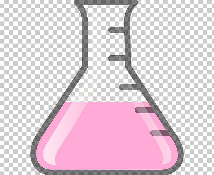 Laboratory Flasks Erlenmeyer Flask Volumetric Flask Beaker.