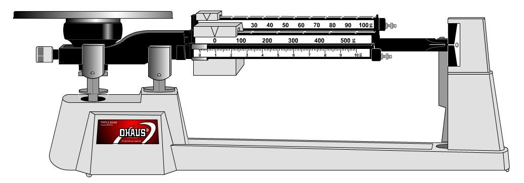 Triple beam balance clipart 2 » Clipart Station.