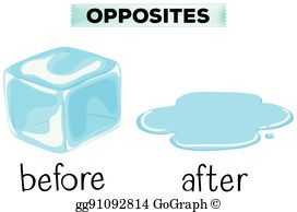 Before And After Clip Art.