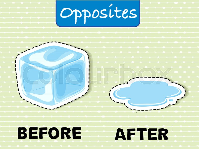 Opposite words for before and after.