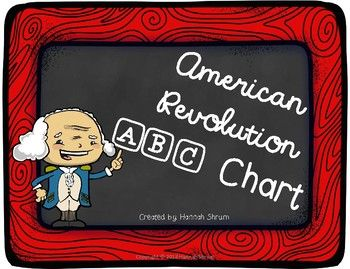 American Revolution ABC Chart Activity.