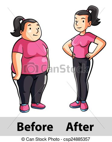 Before after Stock Illustrations. 951 Before after clip art images.