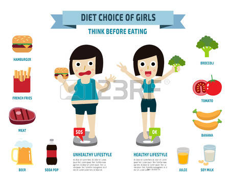 Before Eating Stock Vector Illustration And Royalty Free Before.