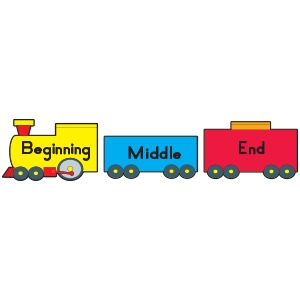 Beginning middle end clipart 3 » Clipart Station.