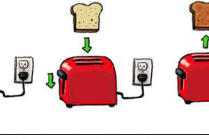 Beginning middle end clipart 1 » Clipart Station.