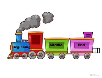 Beginning middle end clipart 5 » Clipart Portal.
