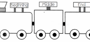 Beginning middle end clipart 1 » Clipart Portal.