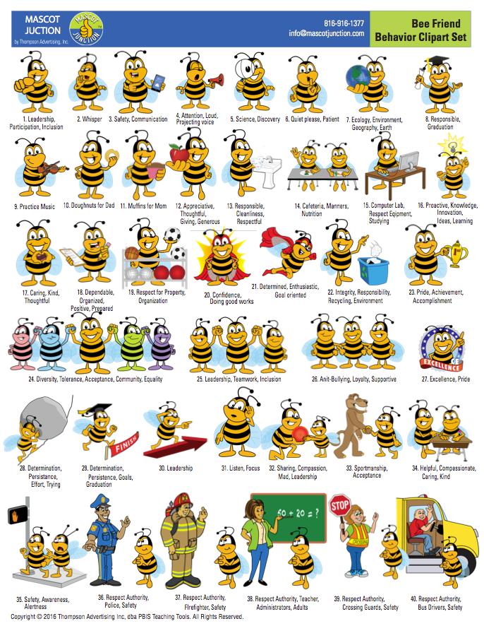 Bee Mascot Behavior Clip Art.