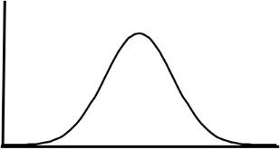 Free Curve Graph Cliparts, Download Free Clip Art, Free Clip.