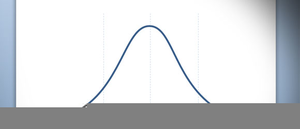 Free Clipart Bell Curve.