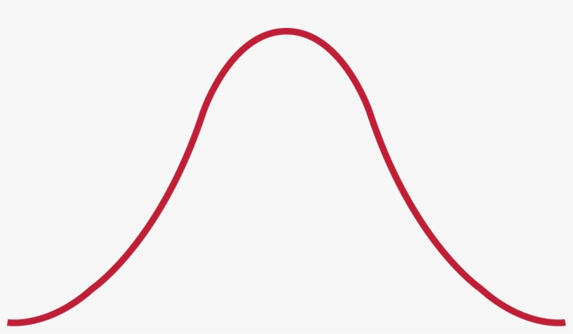 Bell Curve Png.