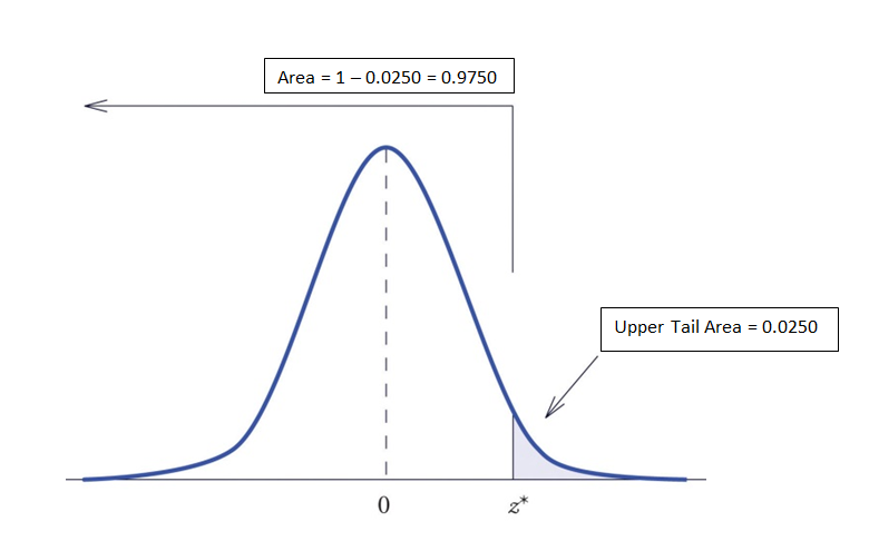 File:BELL CURVE.png.