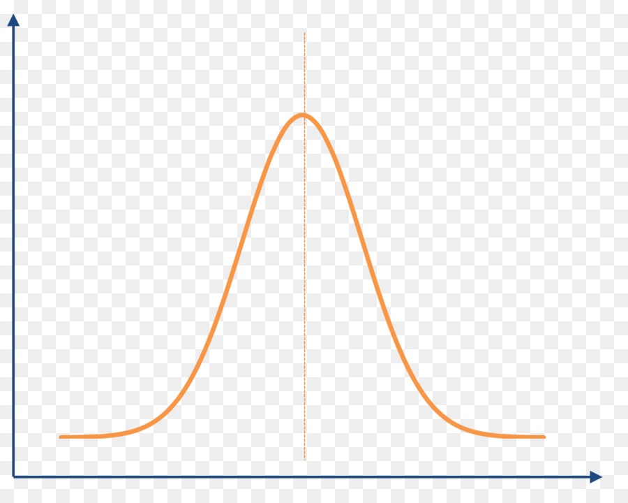 Download Free png The Bell Curve Normal distribution Grading on a.