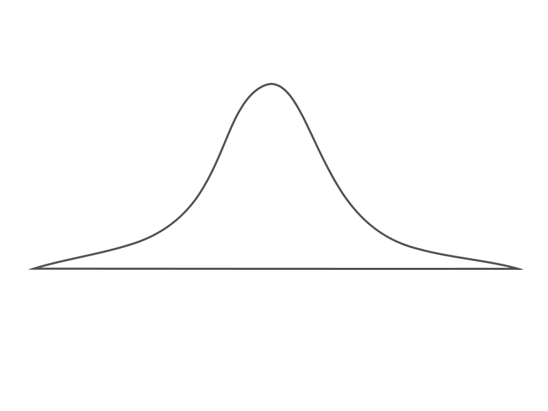 Bell Curve.