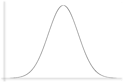 Bell Curve Png (107+ images in Collection) Page 1.