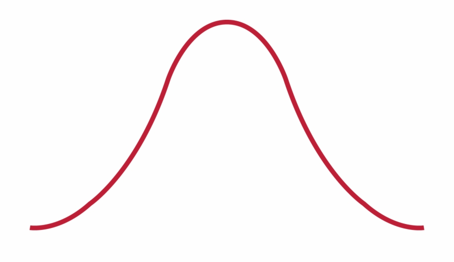 Bell Curve Line Png, Transparent Png Download For Free #1384599.