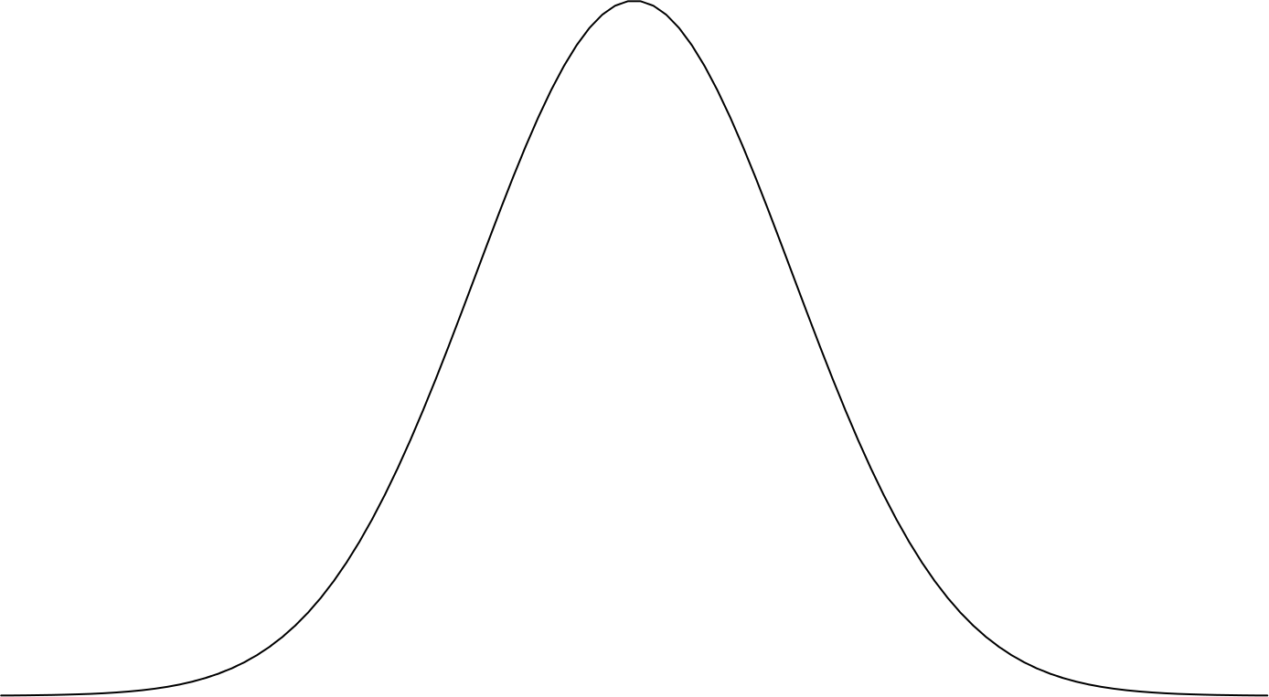 Bell Curve Png (107+ images in Collection) Page 2.