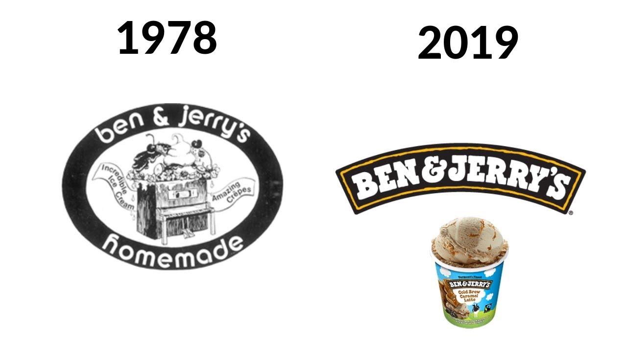 Ben & Jerry`s Logo History (1978.