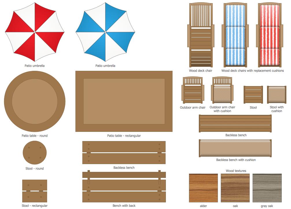 landscaping furniture plan view.