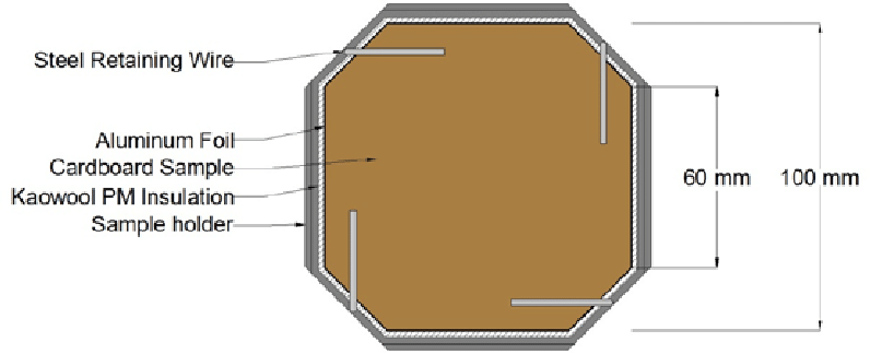 Plan view drawing of sample prepared and mounted for bench.