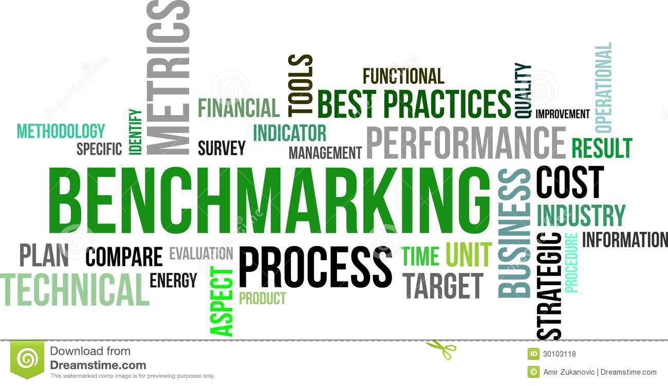 Financial Benchmarks Clip Art.