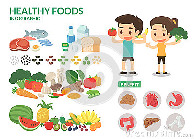 benefit food clipart #20