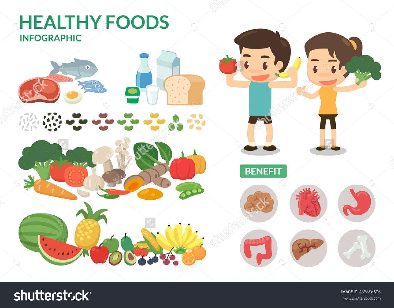 Benefit Healthy Food Stock Vector 438856606.