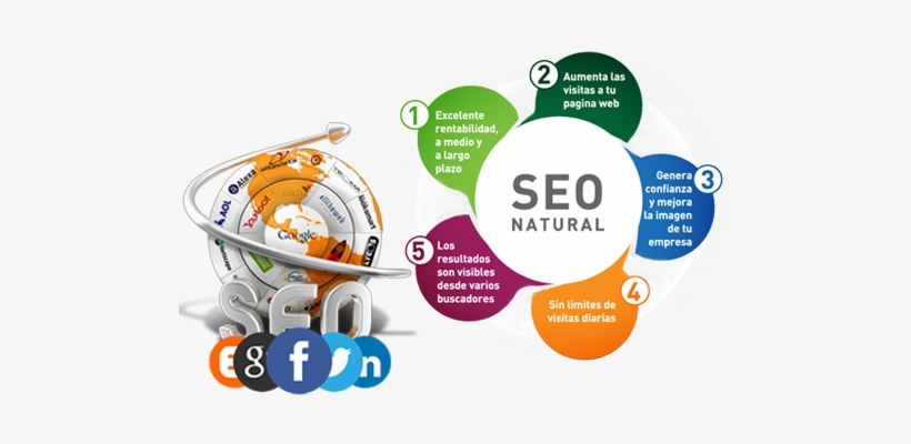 Benefits Of Our Seo Services.