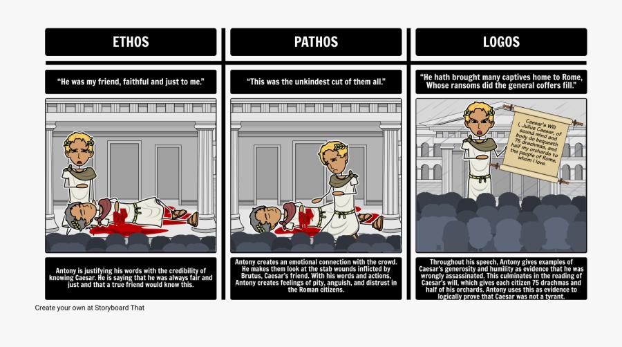 Esempio Di Ethos Pathos Logos , Free Transparent Clipart.