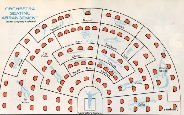 What is orchestra seating?.