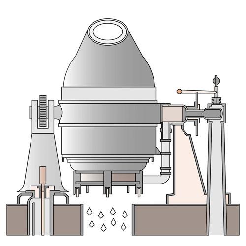 The Bessemer Process by Klára Zahrádková.