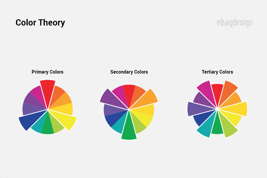 What Does Your Logo Color Mean? — ebaqdesign.