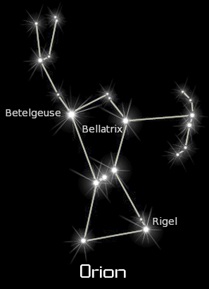 Constellations Clipart.