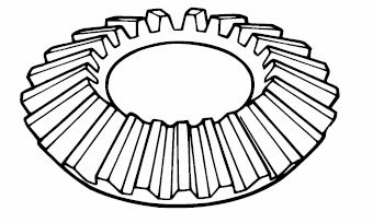 Characteristics of Gears.