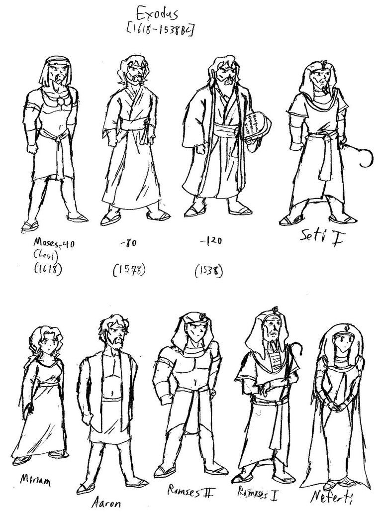 Bible Characters Coloring Pages.