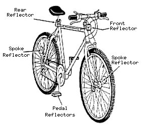 Bicycle Clip Art Download.