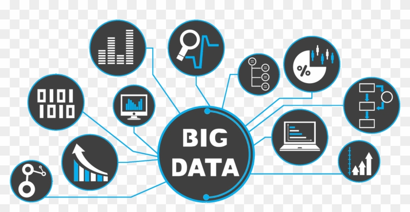 Big Data Analytics.