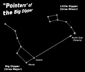 Pointers Of The Big Dipper Clip Art Download.