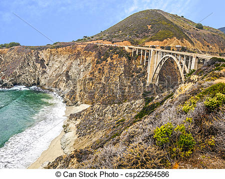 Pictures of Bixby Bridge panorama as the famous landmark in Big.