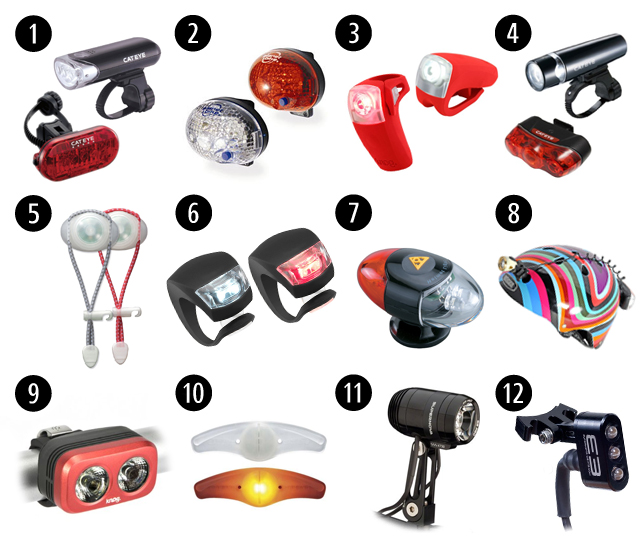 Holigay Gift Guide 2013: Accessories For Your Lovely Bikes And.