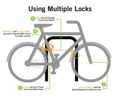 How To Lock Your Bike.