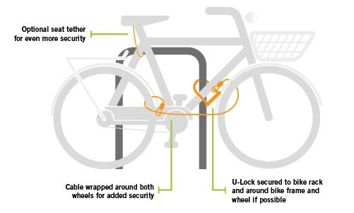 How to lock your bike in/around the city w/ U.