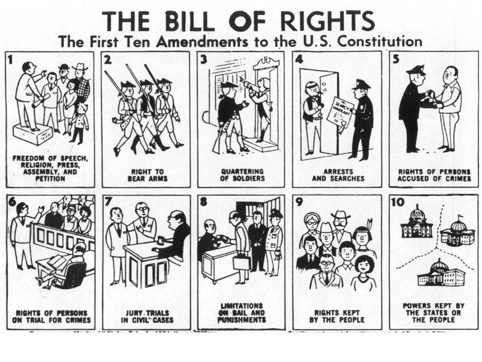 Bill of Rights..