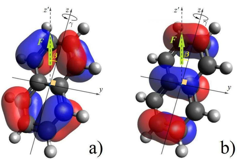 Physicists edge closer to controlling chemical reactions.