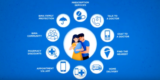 Mobile microinsurance & health services.