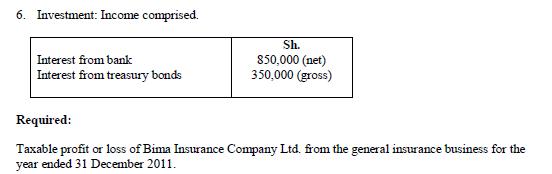 Bima Insurance Company Limited provided the following information.